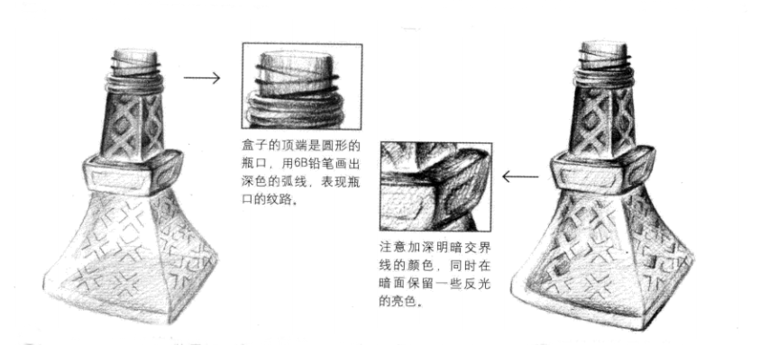 素描入门之铁塔糖果瓶画法教程