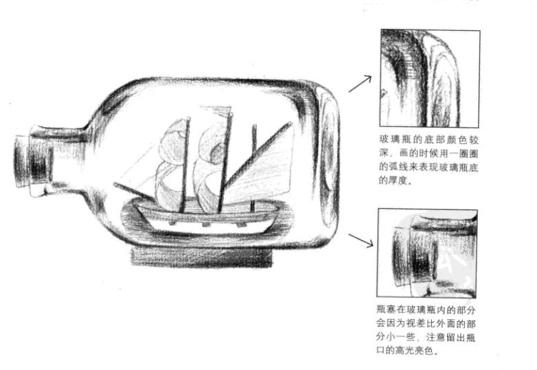 素描入门之瓶中船画法教程